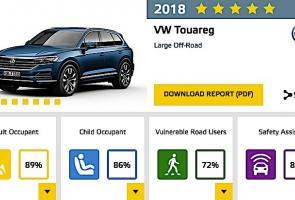 Volkswagen Touareg Berhasil Tampil Maksimal Di Crash Test Euro Ncap