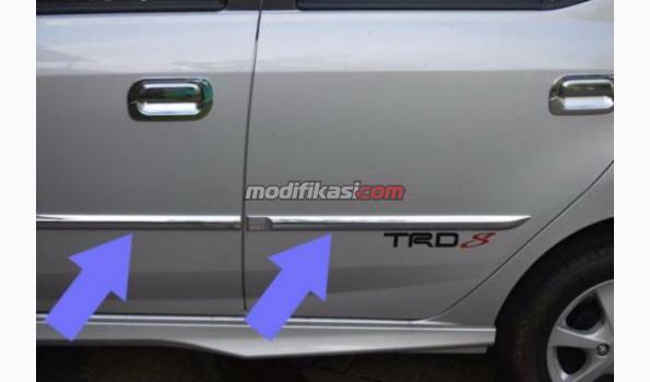 6600 Koleksi Modifikasi Pintu Mobil Ayla Gratis